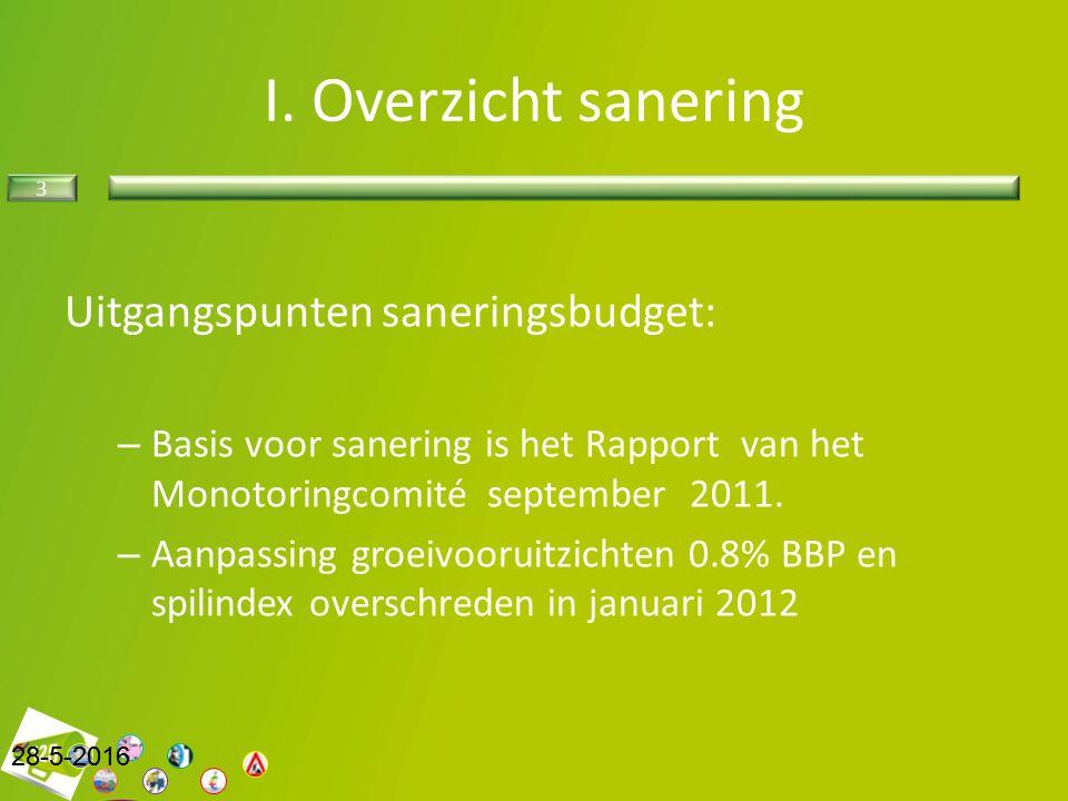 3 I. Overzicht sanering Uitgangspunten saneringsbudget: – Basis voor sanering is het Rapport van het Monotoringcomité september 2011. – Aanpassing gro