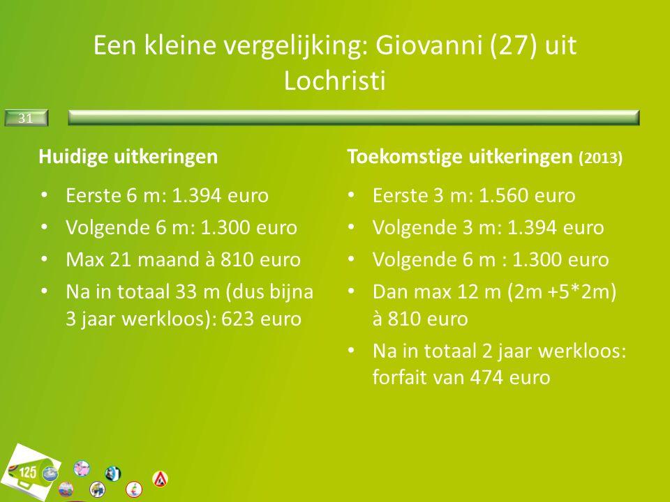 31 Een kleine vergelijking: Giovanni (27) uit Lochristi Huidige uitkeringen Eerste 6 m: 1.394 euro Volgende 6 m: 1.300 euro Max 21 maand à 810 euro Na in totaal 33 m (dus bijna 3 jaar werkloos): 623 euro Toekomstige uitkeringen (2013) Eerste 3 m: 1.560 euro Volgende 3 m: 1.394 euro Volgende 6 m : 1.300 euro Dan max 12 m (2m +5*2m) à 810 euro Na in totaal 2 jaar werkloos: forfait van 474 euro