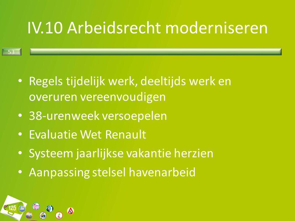 53 IV.10 Arbeidsrecht moderniseren Regels tijdelijk werk, deeltijds werk en overuren vereenvoudigen 38-urenweek versoepelen Evaluatie Wet Renault Systeem jaarlijkse vakantie herzien Aanpassing stelsel havenarbeid