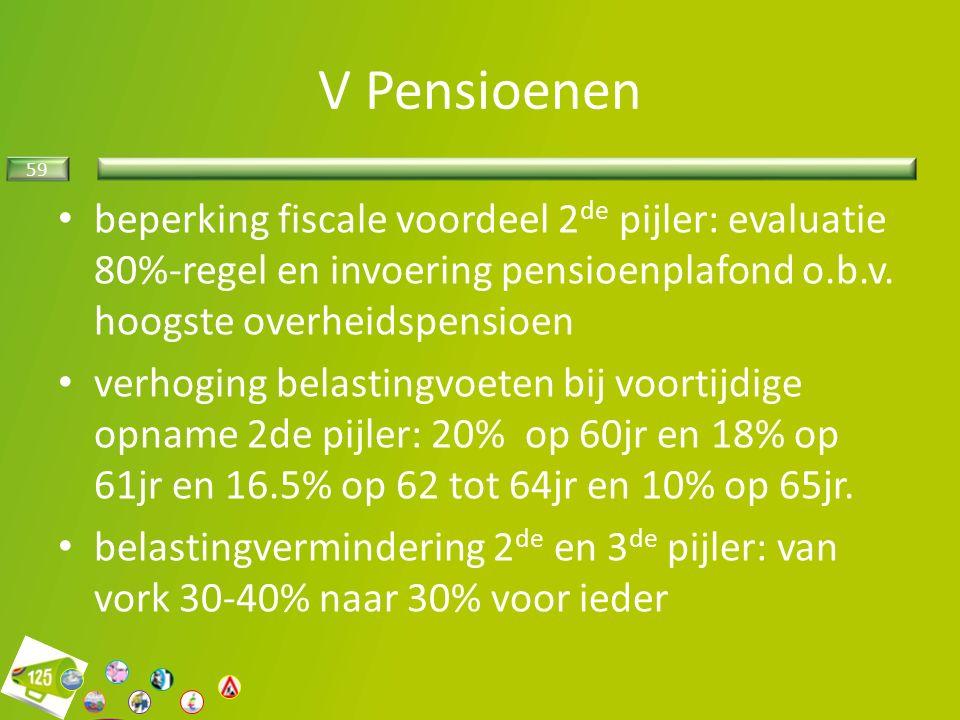 59 beperking fiscale voordeel 2 de pijler: evaluatie 80%-regel en invoering pensioenplafond o.b.v.