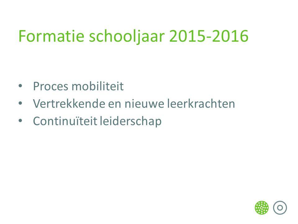 Formatie schooljaar 2015-2016 Proces mobiliteit Vertrekkende en nieuwe leerkrachten Continuïteit leiderschap