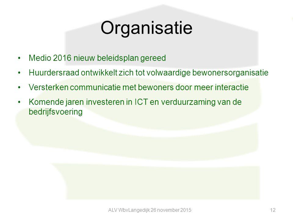 Organisatie Medio 2016 nieuw beleidsplan gereed Huurdersraad ontwikkelt zich tot volwaardige bewonersorganisatie Versterken communicatie met bewoners door meer interactie Komende jaren investeren in ICT en verduurzaming van de bedrijfsvoering ALV WbvLangedijk 26 november 201512