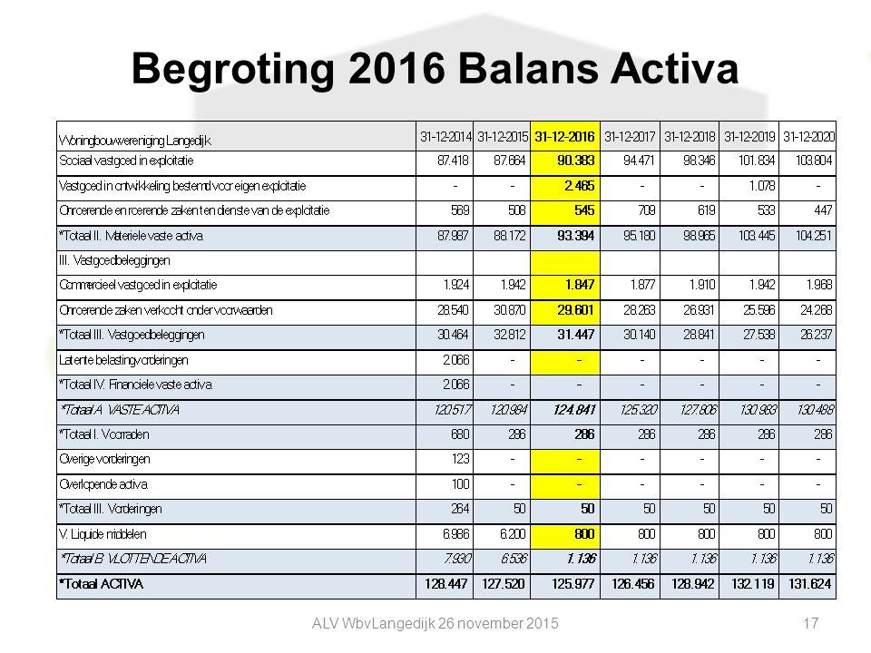 Begroting 2016 Balans Activa ALV WbvLangedijk 26 november 201517