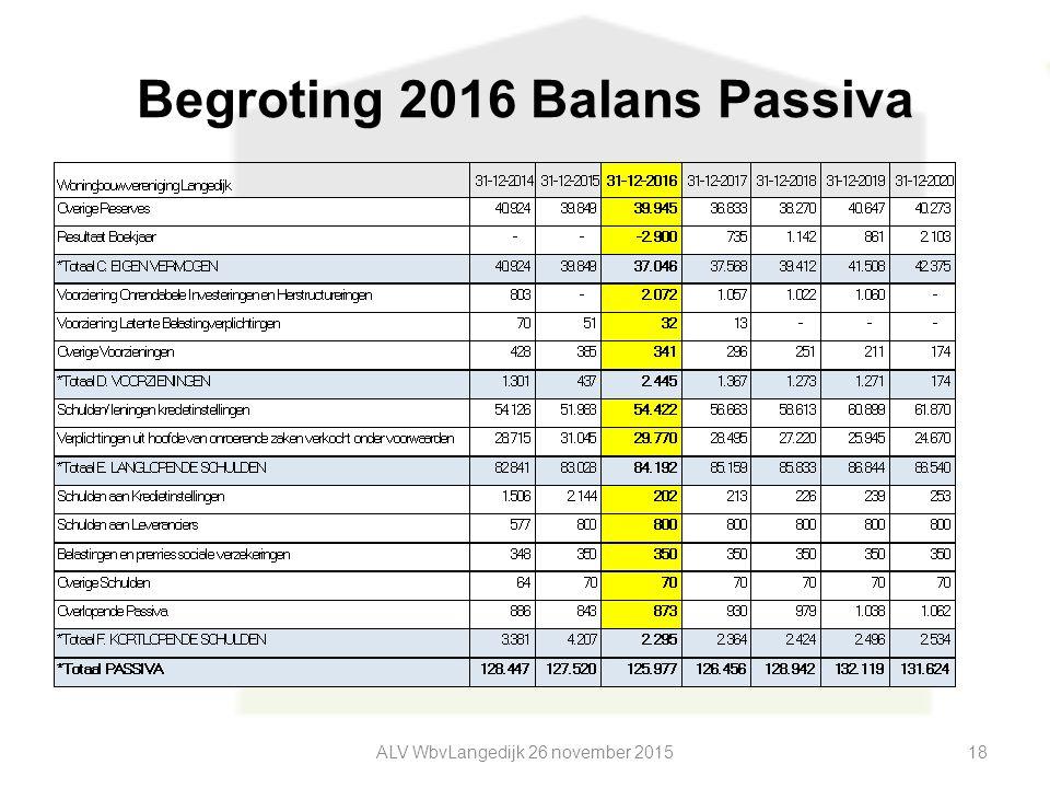 Begroting 2016 Balans Passiva ALV WbvLangedijk 26 november 201518