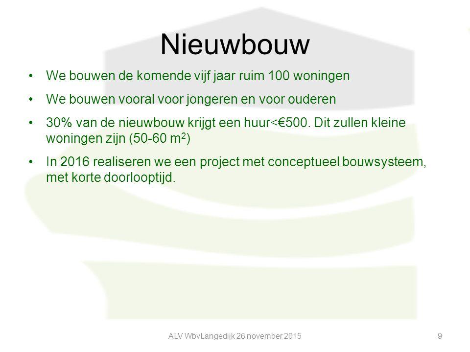 Nieuwbouw We bouwen de komende vijf jaar ruim 100 woningen We bouwen vooral voor jongeren en voor ouderen 30% van de nieuwbouw krijgt een huur<€500.