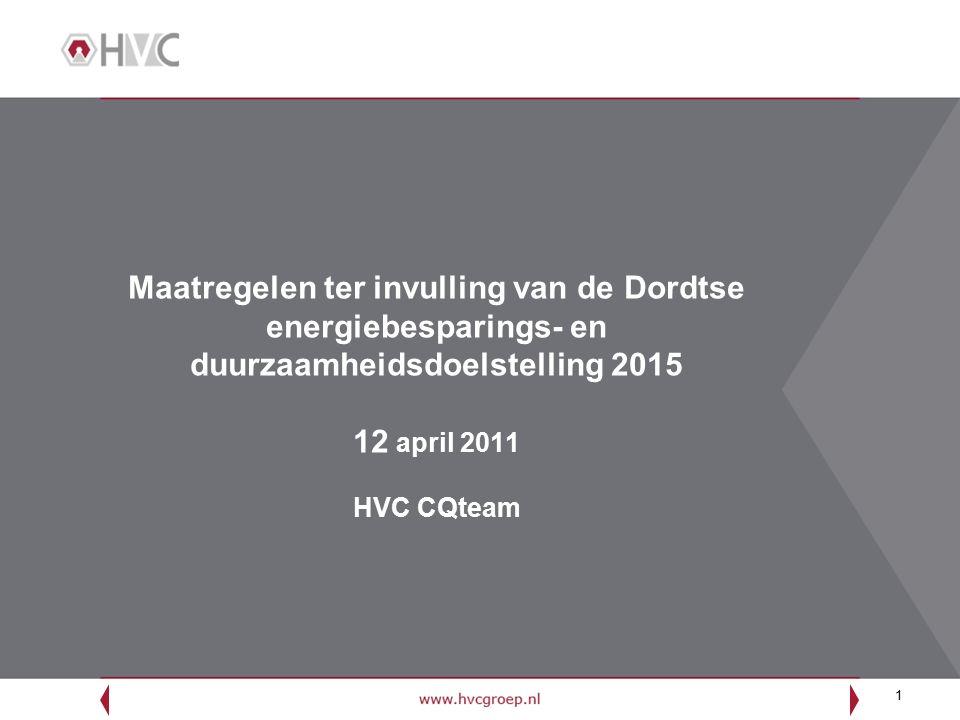 1 Maatregelen ter invulling van de Dordtse energiebesparings- en duurzaamheidsdoelstelling 2015 12 april 2011 HVC CQteam