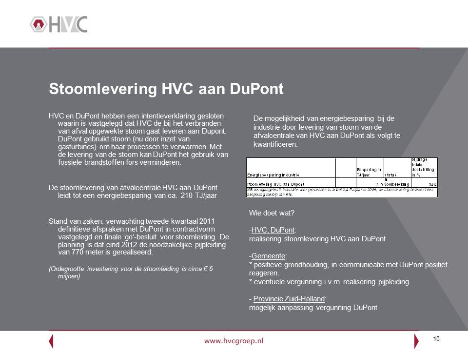 10 Stoomlevering HVC aan DuPont HVC en DuPont hebben een intentieverklaring gesloten waarin is vastgelegd dat HVC de bij het verbranden van afval opgewekte stoom gaat leveren aan Dupont.