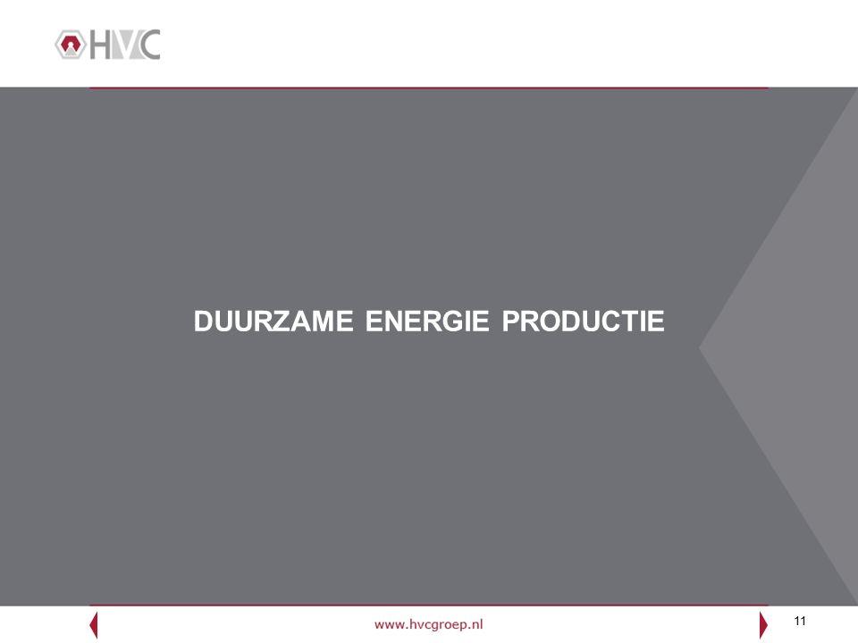 11 DUURZAME ENERGIE PRODUCTIE