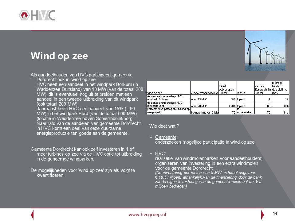 14 Wind op zee Als aandeelhouder van HVC participeert gemeente Dordrecht ook in 'wind op zee': HVC heeft een aandeel in het windpark Borkum (in Waddenzee Duitsland) van 13 MW (van de totaal 200 MW); dit is eventueel nog uit te breiden met een aandeel in een tweede uitbreiding van dit windpark (ook totaal 200 MW); daarnaast heeft HVC een aandeel van 15% (= 90 MW) in het windpark Bard (van de totaal 600 MW) (locatie in Waddenzee boven Schiermonnikoog).
