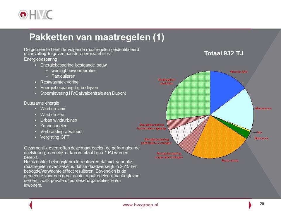 20 Pakketten van maatregelen (1) De gemeente heeft de volgende maatregelen geïdentificeerd om invulling te geven aan de energieambities: Energiebespar