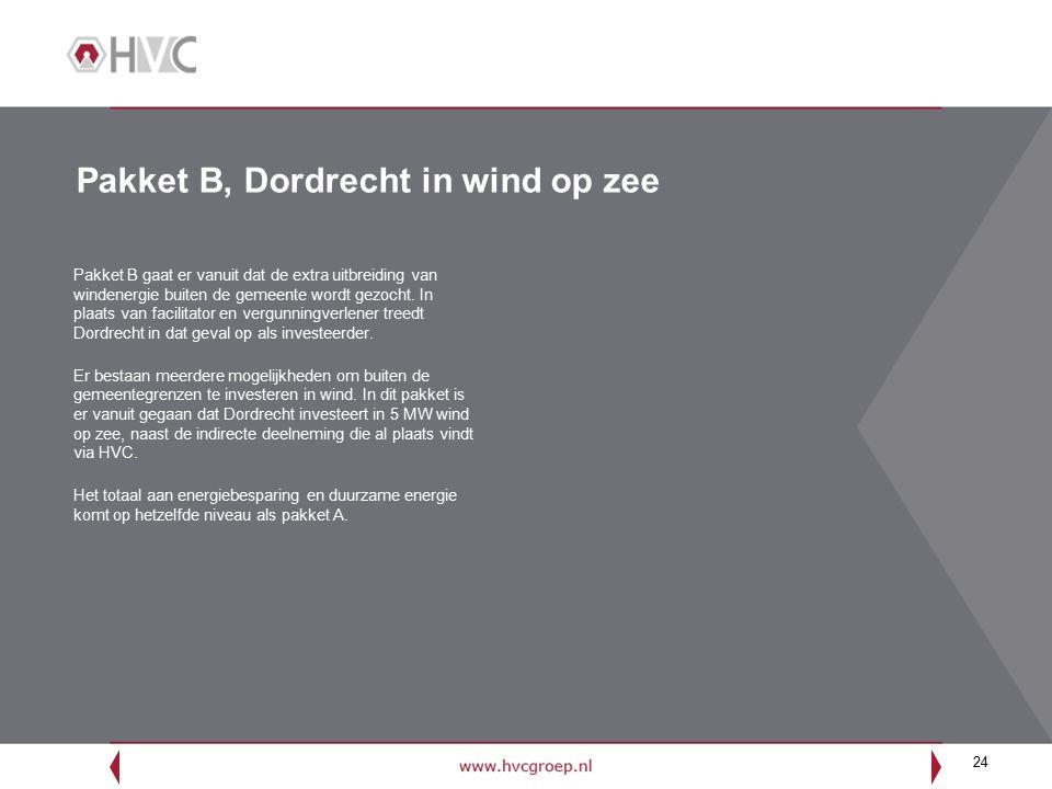 24 Pakket B, Dordrecht in wind op zee Pakket B gaat er vanuit dat de extra uitbreiding van windenergie buiten de gemeente wordt gezocht. In plaats van