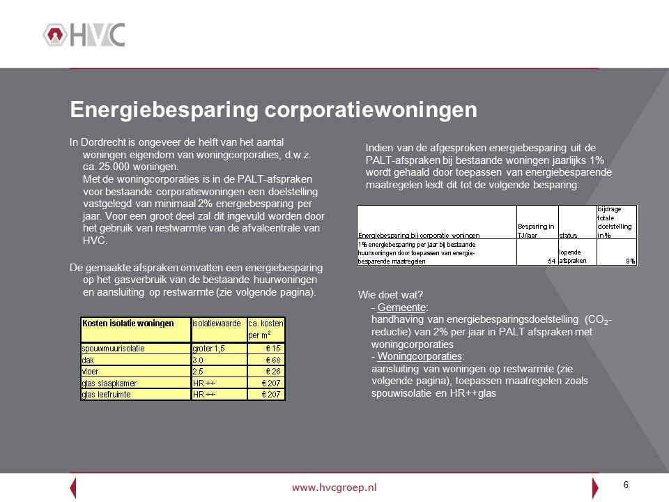 6 Energiebesparing corporatiewoningen In Dordrecht is ongeveer de helft van het aantal woningen eigendom van woningcorporaties, d.w.z. ca. 25.000 woni