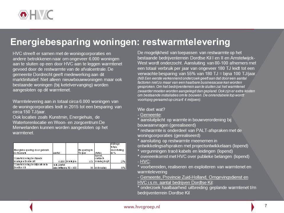 7 Energiebesparing woningen: restwarmtelevering De mogelijkheid van toepassen van restwarmte op het bestaande bedrijventerrein Dordtse Kil I en II en