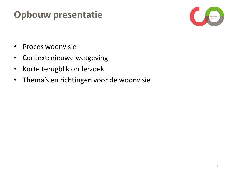 Opbouw presentatie Proces woonvisie Context: nieuwe wetgeving Korte terugblik onderzoek Thema's en richtingen voor de woonvisie 2