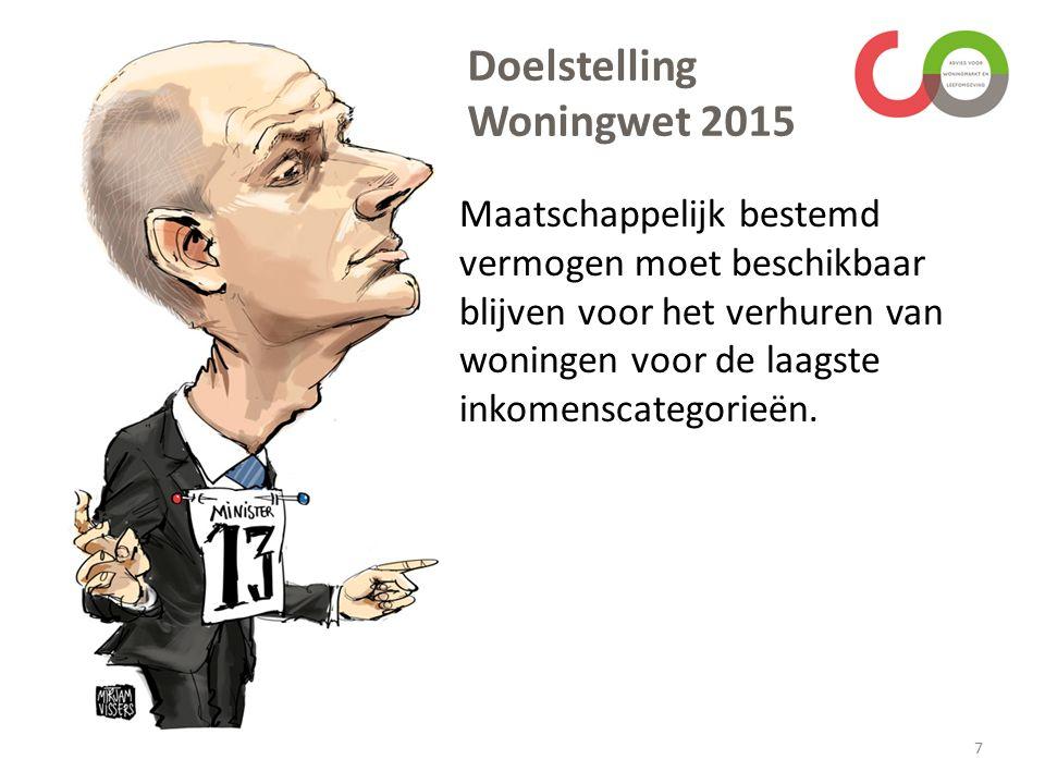 Doelstelling Woningwet 2015 Maatschappelijk bestemd vermogen moet beschikbaar blijven voor het verhuren van woningen voor de laagste inkomenscategorieën.