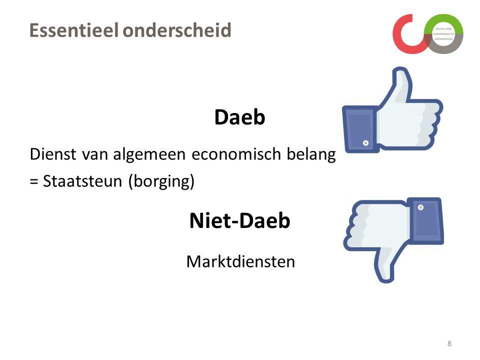 Essentieel onderscheid Daeb Niet-Daeb 8 Dienst van algemeen economisch belang = Staatsteun (borging) Marktdiensten