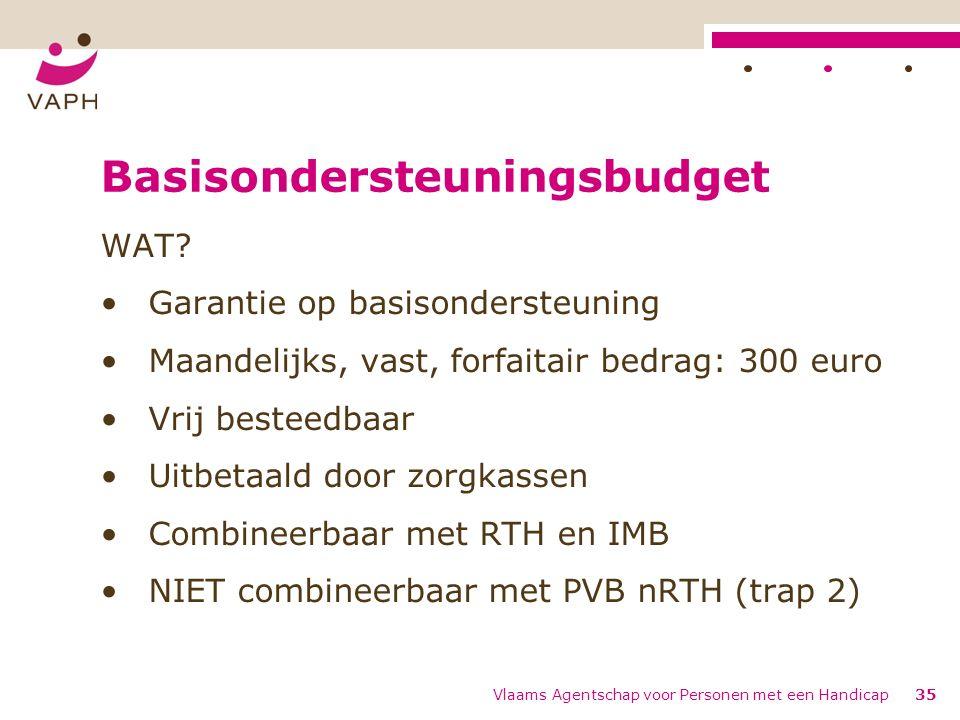 Basisondersteuningsbudget WAT.