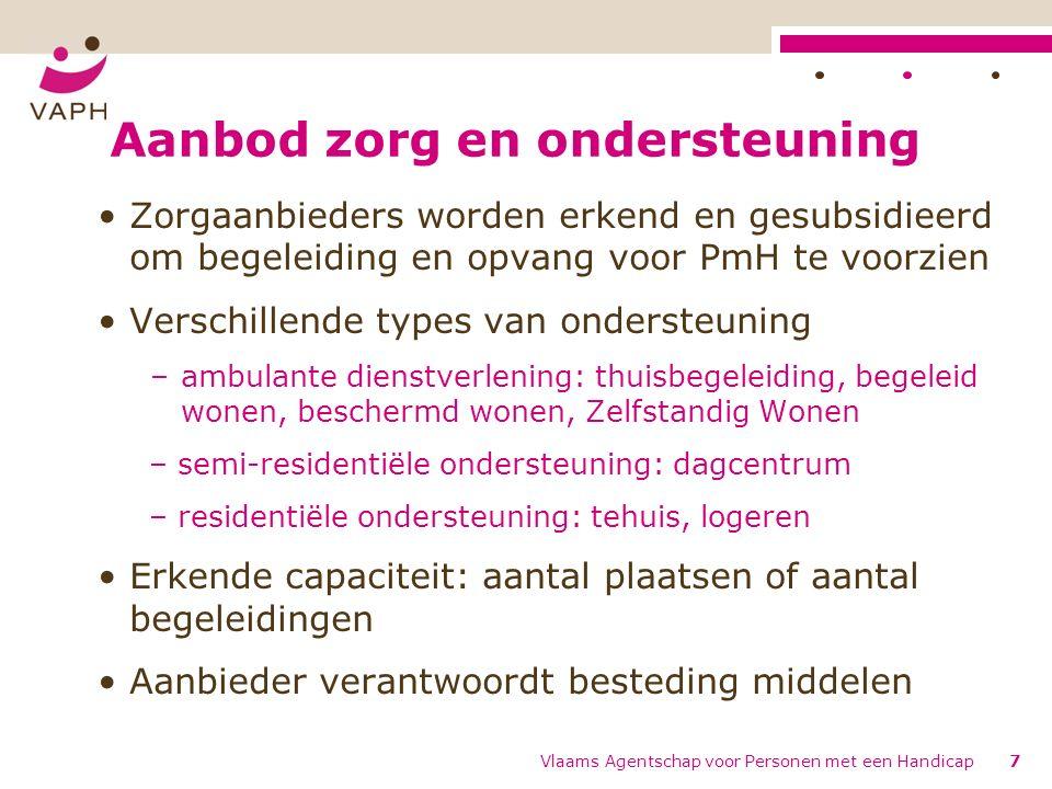 Vermaatschappelijking van de zorg Continuüm van ondersteuning Diensten Ondersteuningsplan (DOP) Multidisciplinaire Teams (MDT's) Rechtstreeks toegankelijke hulp (RTH) Basisondersteuningsbudget (BOB) Niet rechtstreeks toegankelijke hulp (nRTH) Bijstandsorganisaties Vlaams Agentschap voor Personen met een Handicap28