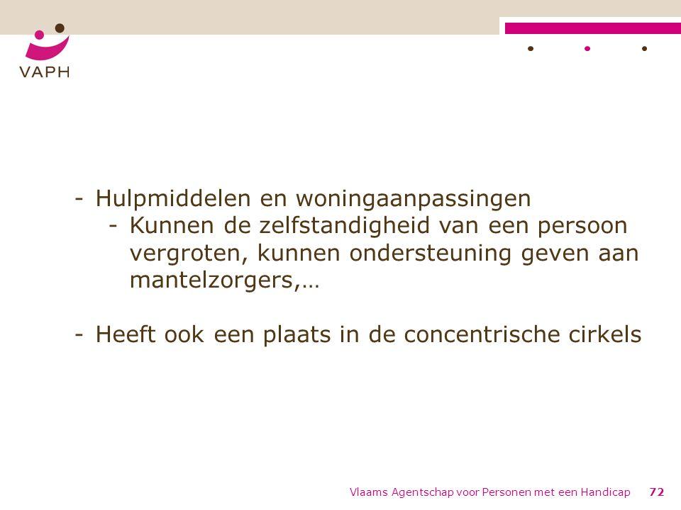 Vlaams Agentschap voor Personen met een Handicap72 -Hulpmiddelen en woningaanpassingen -Kunnen de zelfstandigheid van een persoon vergroten, kunnen ondersteuning geven aan mantelzorgers,… -Heeft ook een plaats in de concentrische cirkels
