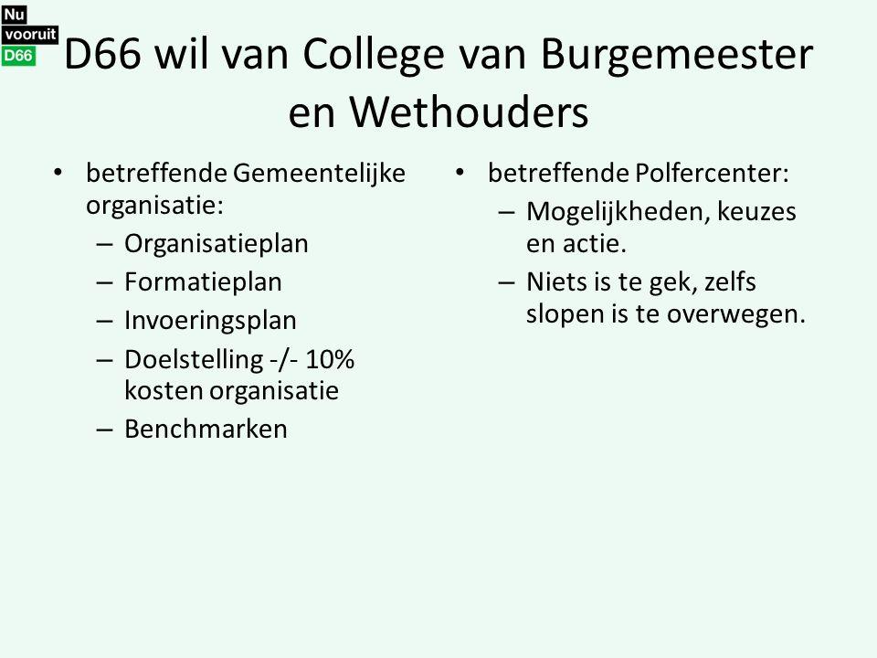 D66 wil van College van Burgemeester en Wethouders betreffende Gemeentelijke organisatie: – Organisatieplan – Formatieplan – Invoeringsplan – Doelstel