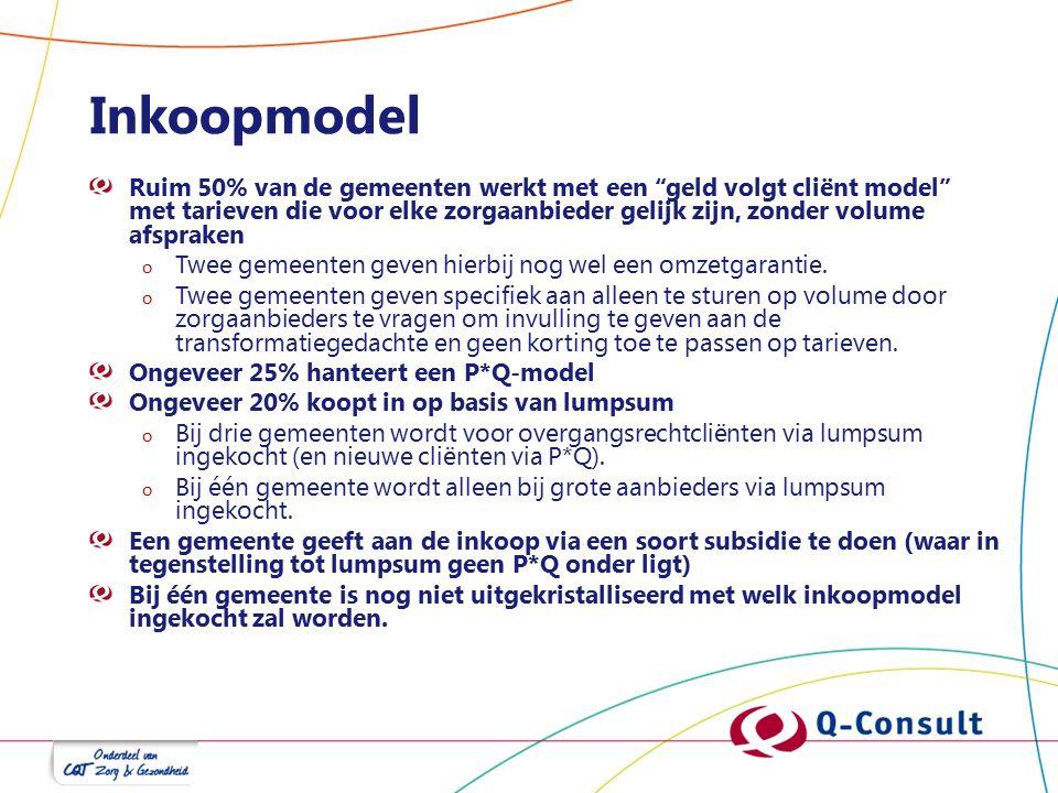 Inkoopmodel Ruim 50% van de gemeenten werkt met een geld volgt cliënt model met tarieven die voor elke zorgaanbieder gelijk zijn, zonder volume afspraken o Twee gemeenten geven hierbij nog wel een omzetgarantie.