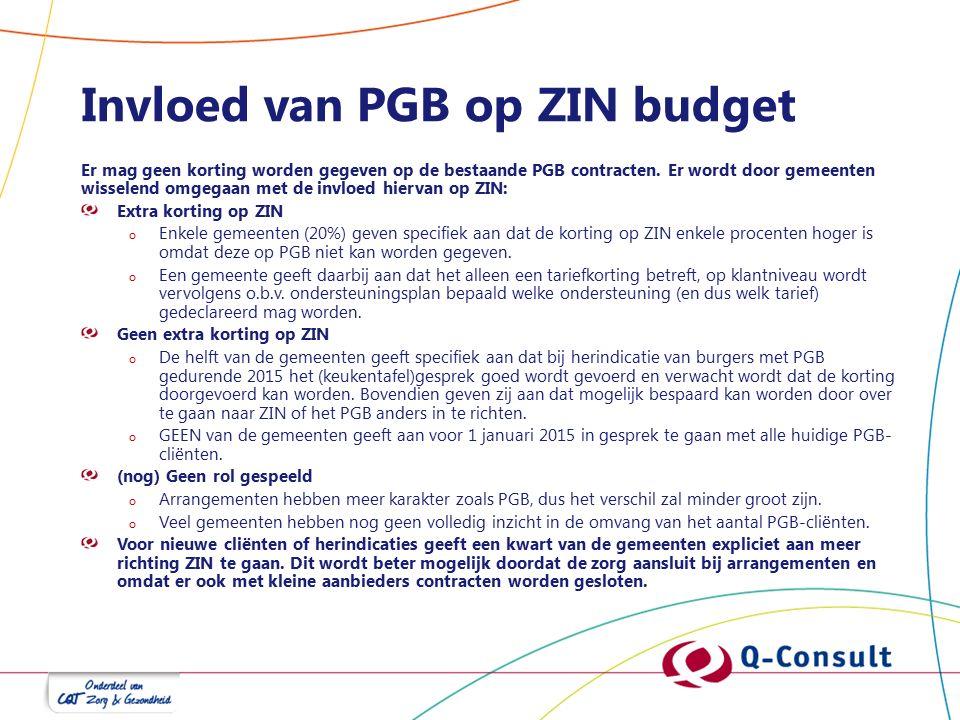 Invloed van PGB op ZIN budget Er mag geen korting worden gegeven op de bestaande PGB contracten. Er wordt door gemeenten wisselend omgegaan met de inv