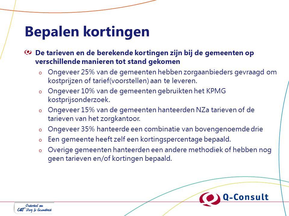 Bepalen kortingen De tarieven en de berekende kortingen zijn bij de gemeenten op verschillende manieren tot stand gekomen o Ongeveer 25% van de gemeenten hebben zorgaanbieders gevraagd om kostprijzen of tarief(voorstellen) aan te leveren.