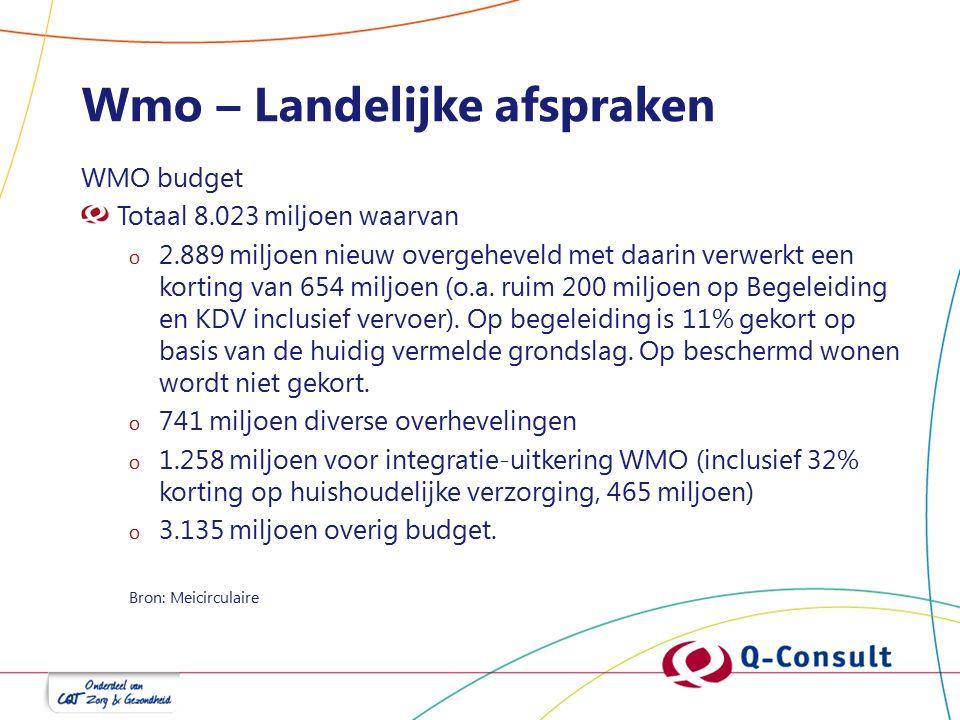 Wmo – Landelijke afspraken WMO budget Totaal 8.023 miljoen waarvan o 2.889 miljoen nieuw overgeheveld met daarin verwerkt een korting van 654 miljoen (o.a.
