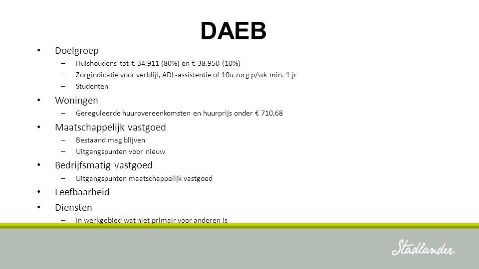 DAEB Doelgroep – Huishoudens tot € 34.911 (80%) en € 38.950 (10%) – Zorgindicatie voor verblijf, ADL-assistentie of 10u zorg p/wk min. 1 jr – Studente