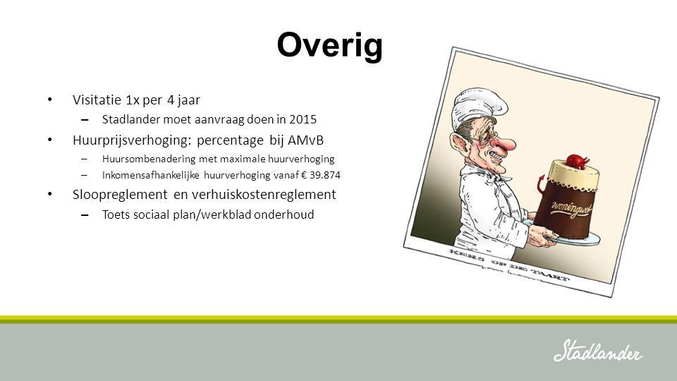 Overig Visitatie 1x per 4 jaar – Stadlander moet aanvraag doen in 2015 Huurprijsverhoging: percentage bij AMvB – Huursombenadering met maximale huurve