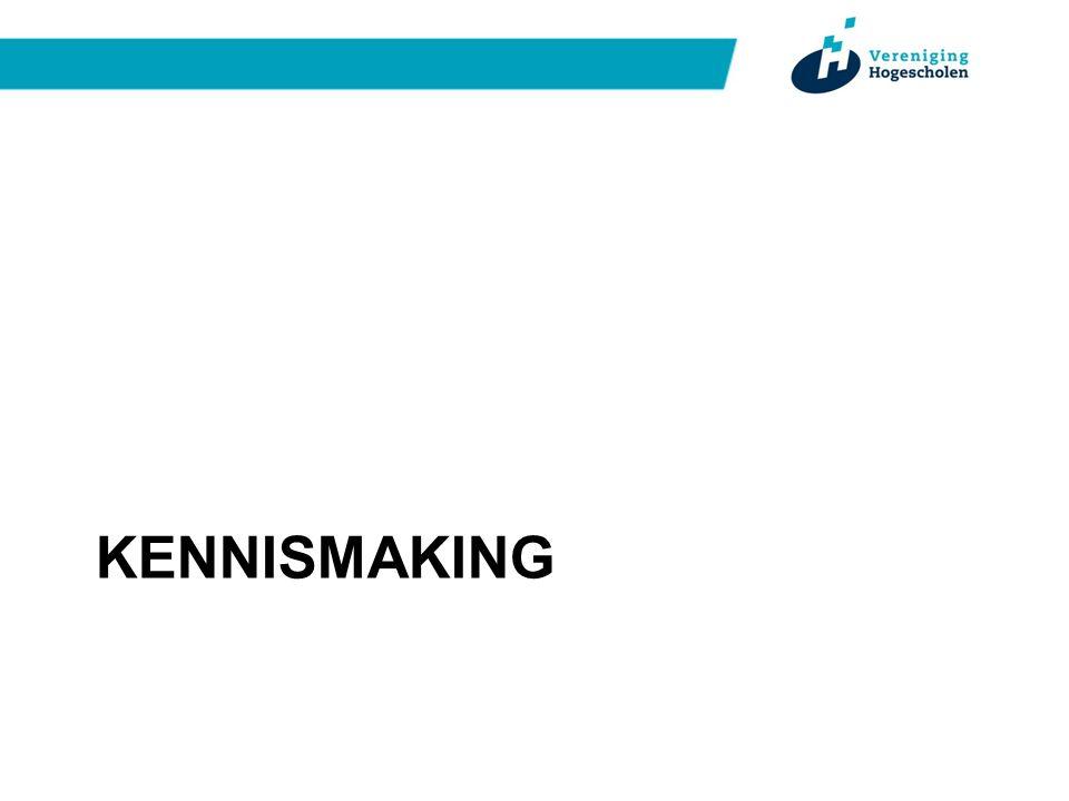 Drie niveaus van onderzoekend vermogen Methodische grondigheid Praktische relevantie BescheidenDiepgaanderUitgebreid Relevant voor de situatie / opdrachtgever BA Relevant voor het vakgebied MA Relevant voor wetenschap en maatschappij PhD Naar Butter (2013) Methodische grondigheid (MG) Praktische relevantie (PR)