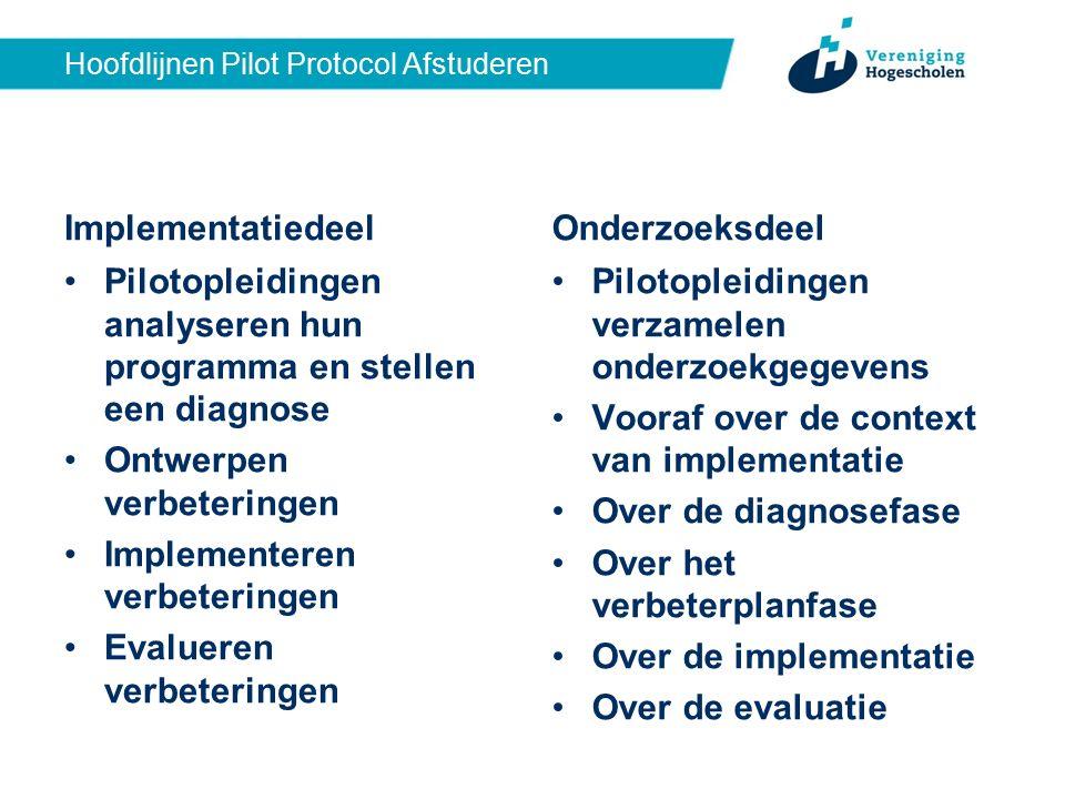 Hoofdlijnen Pilot Protocol Afstuderen Implementatiedeel Pilotopleidingen analyseren hun programma en stellen een diagnose Ontwerpen verbeteringen Implementeren verbeteringen Evalueren verbeteringen Onderzoeksdeel Pilotopleidingen verzamelen onderzoekgegevens Vooraf over de context van implementatie Over de diagnosefase Over het verbeterplanfase Over de implementatie Over de evaluatie