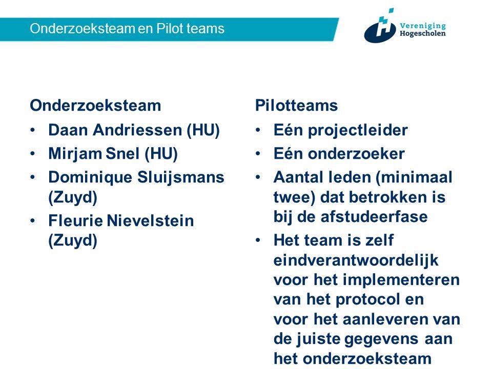 Onderzoeksteam en Pilot teams Onderzoeksteam Daan Andriessen (HU) Mirjam Snel (HU) Dominique Sluijsmans (Zuyd) Fleurie Nievelstein (Zuyd) Pilotteams Eén projectleider Eén onderzoeker Aantal leden (minimaal twee) dat betrokken is bij de afstudeerfase Het team is zelf eindverantwoordelijk voor het implementeren van het protocol en voor het aanleveren van de juiste gegevens aan het onderzoeksteam