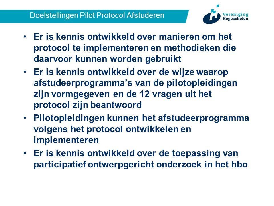 Dank voor uw getoonde interesse! Daan.Andriessen@hu.nl Dominique.Sluijsmans@zuyd.nl