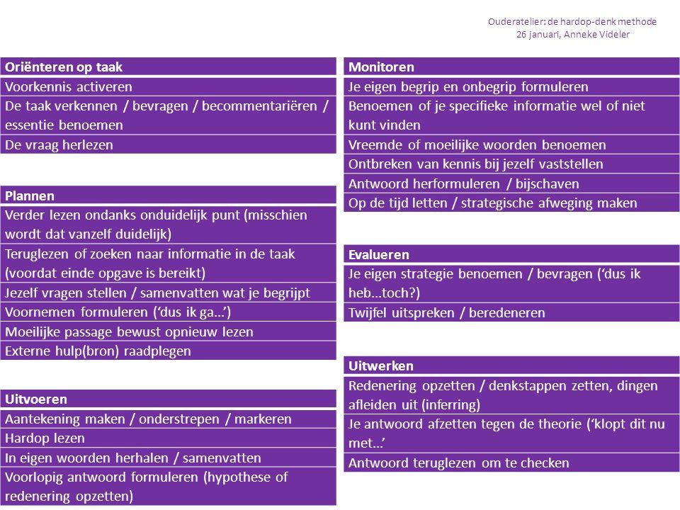 Ouderatelier: de hardop-denk methode 26 januari, Anneke Videler Oriënteren op taak Voorkennis activeren De taak verkennen / bevragen / becommentariëren / essentie benoemen De vraag herlezen Plannen Verder lezen ondanks onduidelijk punt (misschien wordt dat vanzelf duidelijk) Teruglezen of zoeken naar informatie in de taak (voordat einde opgave is bereikt) Jezelf vragen stellen / samenvatten wat je begrijpt Voornemen formuleren ('dus ik ga...') Moeilijke passage bewust opnieuw lezen Externe hulp(bron) raadplegen Uitvoeren Aantekening maken / onderstrepen / markeren Hardop lezen In eigen woorden herhalen / samenvatten Voorlopig antwoord formuleren (hypothese of redenering opzetten) Monitoren Je eigen begrip en onbegrip formuleren Benoemen of je specifieke informatie wel of niet kunt vinden Vreemde of moeilijke woorden benoemen Ontbreken van kennis bij jezelf vaststellen Antwoord herformuleren / bijschaven Op de tijd letten / strategische afweging maken Evalueren Je eigen strategie benoemen / bevragen ('dus ik heb...toch?) Twijfel uitspreken / beredeneren Uitwerken Redenering opzetten / denkstappen zetten, dingen afleiden uit (inferring) Je antwoord afzetten tegen de theorie ('klopt dit nu met...' Antwoord teruglezen om te checken