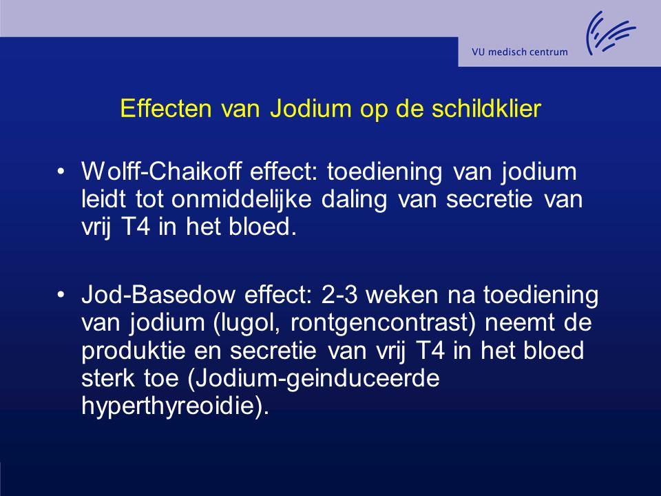 Effecten van Jodium op de schildklier Wolff-Chaikoff effect: toediening van jodium leidt tot onmiddelijke daling van secretie van vrij T4 in het bloed