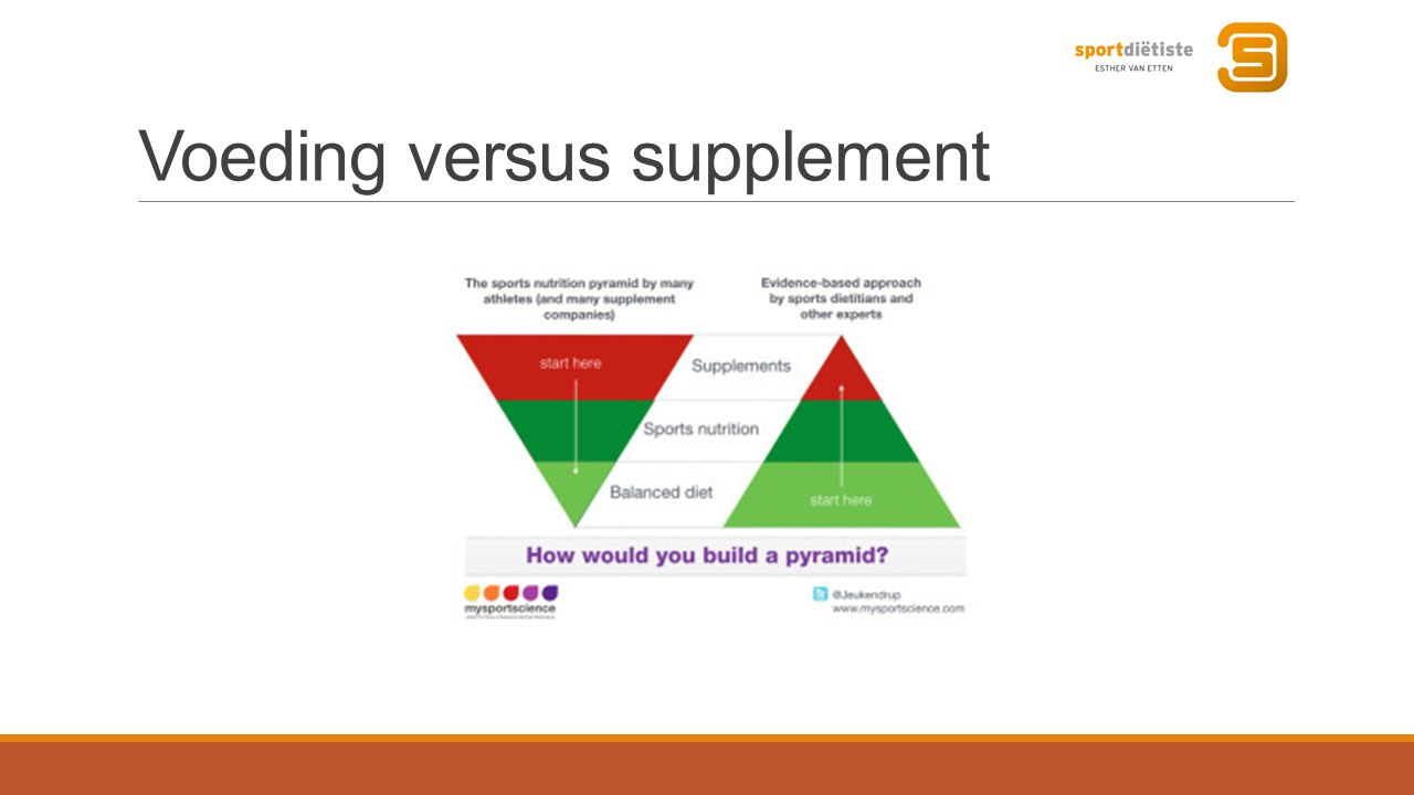 Voeding versus supplement