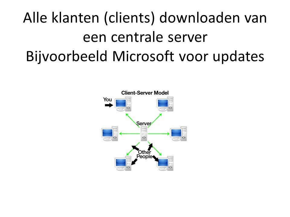 P2P Elke gebruikers PC is tegelijkertijd server en klant (client)