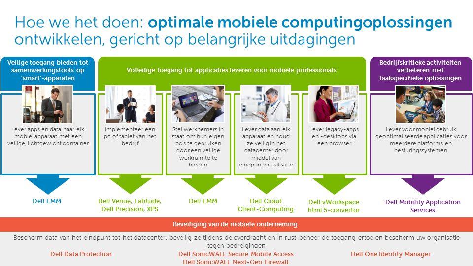14 Services Ruimte voor tekst Dell - Intern gebruik - Vertrouwelijk Hoe we het doen: optimale mobiele computingoplossingen ontwikkelen, gericht op belangrijke uitdagingen Bedrijfskritieke activiteiten verbeteren met taakspecifieke oplossingen Lever apps en data naar elk mobiel apparaat met een veilige, lichtgewicht container Implementeer een pc of tablet van het bedrijf Stel werknemers in staat om hun eigen pc s te gebruiken door een veilige werkruimte te bieden Lever data aan elk apparaat en houd ze veilig in het datacenter door middel van eindpuntvirtualisatie Lever legacy-apps en -desktops via een browser Volledige toegang tot applicaties leveren voor mobiele professionals Bescherm data van het eindpunt tot het datacenter, beveilig ze tijdens de overdracht en in rust, beheer de toegang ertoe en bescherm uw organisatie tegen bedreigingen Beveiliging van de mobiele onderneming Lever voor mobiel gebruik geoptimaliseerde applicaties voor meerdere platforms en besturingssystemen Veilige toegang bieden tot samenwerkingstools op smart -apparaten Dell EMMDell Venue, Latitude, Dell Precision, XPS Dell Mobility Application Services Dell Data ProtectionDell SonicWALL Secure Mobile Access Dell SonicWALL Next-Gen Firewall Dell One Identity Manager Dell EMMDell Cloud Client-Computing Dell vWorkspace html 5-convertor