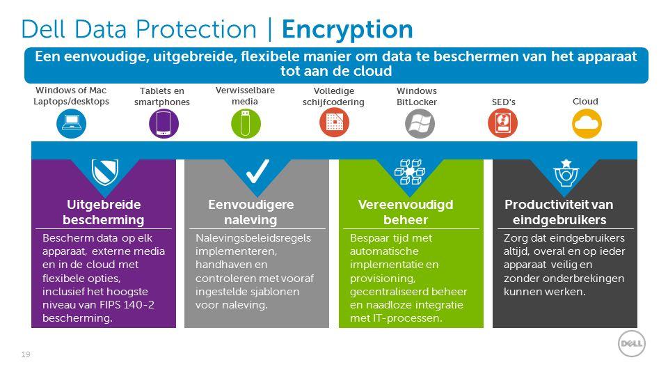 19 Dell Data Protection | Encryption Uitgebreide bescherming Bescherm data op elk apparaat, externe media en in de cloud met flexibele opties, inclusief het hoogste niveau van FIPS 140-2 bescherming.