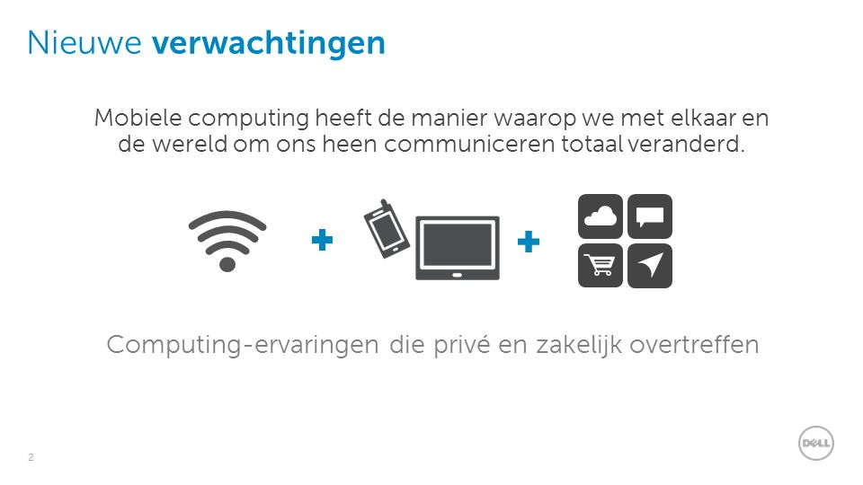 Dell World 2014 Back-up