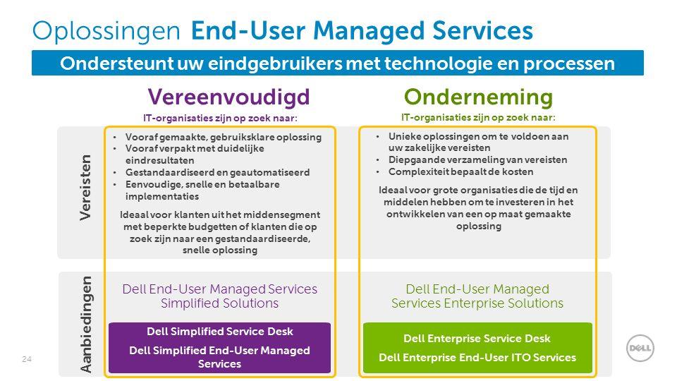 24 Oplossingen End-User Managed Services Vereisten Aanbiedingen Dell End-User Managed Services Enterprise Solutions Onderneming Dell End-User Managed Services Simplified Solutions Vereenvoudigd IT-organisaties zijn op zoek naar: Vooraf gemaakte, gebruiksklare oplossing Vooraf verpakt met duidelijke eindresultaten Gestandaardiseerd en geautomatiseerd Eenvoudige, snelle en betaalbare implementaties Ideaal voor klanten uit het middensegment met beperkte budgetten of klanten die op zoek zijn naar een gestandaardiseerde, snelle oplossing IT-organisaties zijn op zoek naar: Unieke oplossingen om te voldoen aan uw zakelijke vereisten Diepgaande verzameling van vereisten Complexiteit bepaalt de kosten Ideaal voor grote organisaties die de tijd en middelen hebben om te investeren in het ontwikkelen van een op maat gemaakte oplossing Dell Enterprise Service Desk Dell Enterprise End-User ITO Services Dell Simplified Service Desk Dell Simplified End-User Managed Services Ondersteunt uw eindgebruikers met technologie en processen