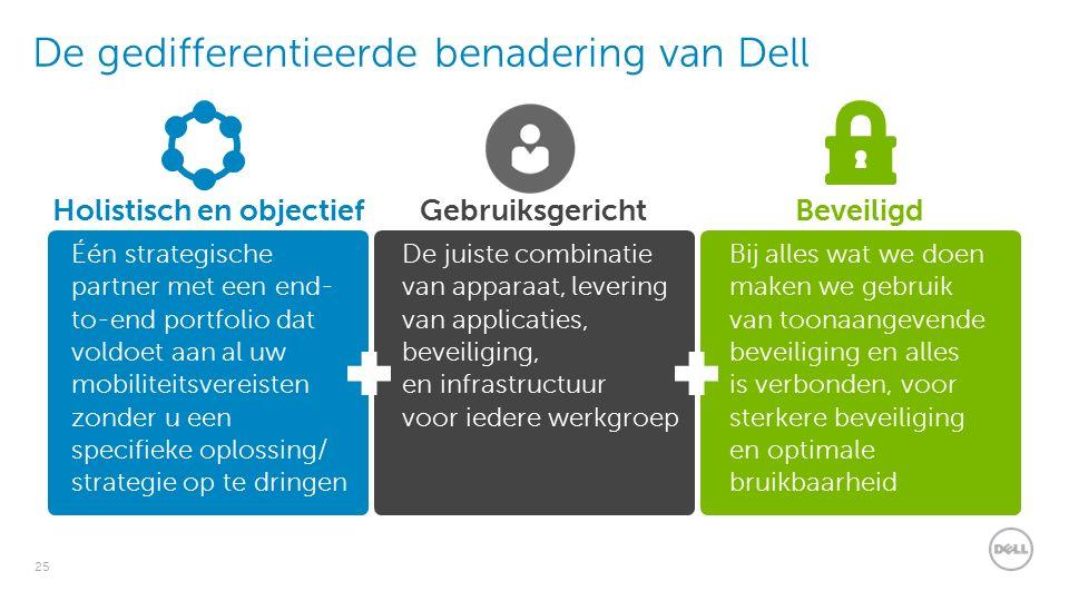 25 De gedifferentieerde benadering van Dell Één strategische partner met een end- to-end portfolio dat voldoet aan al uw mobiliteitsvereisten zonder u een specifieke oplossing/ strategie op te dringen De juiste combinatie van apparaat, levering van applicaties, beveiliging, en infrastructuur voor iedere werkgroep Bij alles wat we doen maken we gebruik van toonaangevende beveiliging en alles is verbonden, voor sterkere beveiliging en optimale bruikbaarheid Holistisch en objectiefBeveiligdGebruiksgericht