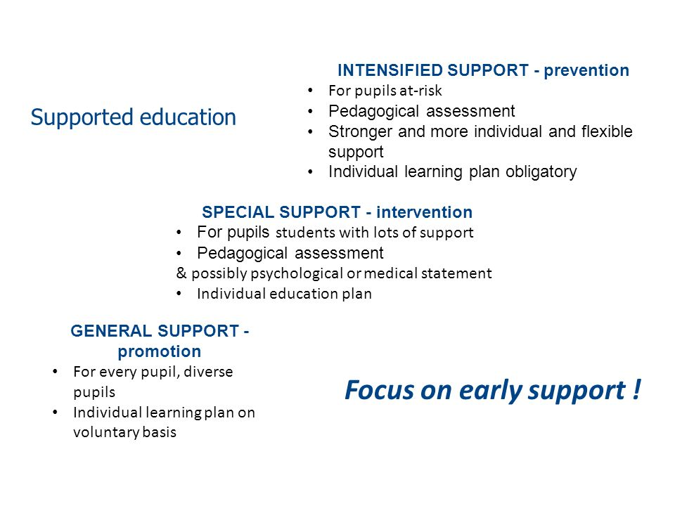Supported education GENERAL SUPPORT - promotion For every pupil, diverse pupils Individual learning plan on voluntary basis INTENSIFIED SUPPORT - prevention For pupils at-risk Pedagogical assessment Stronger and more individual and flexible support Individual learning plan obligatory SPECIAL SUPPORT - intervention For pupils students with lots of support Pedagogical assessment & possibly psychological or medical statement Individual education plan Focus on early support !