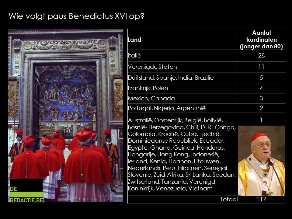 Wie volgt paus Benedictus XVI op.