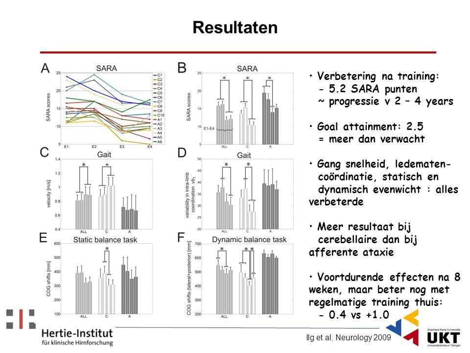 Ilg et al, Neurology 2009 Resultaten Verbetering na training: - 5.2 SARA punten ~ progressie v 2 – 4 years Goal attainment: 2.5 = meer dan verwacht Ga