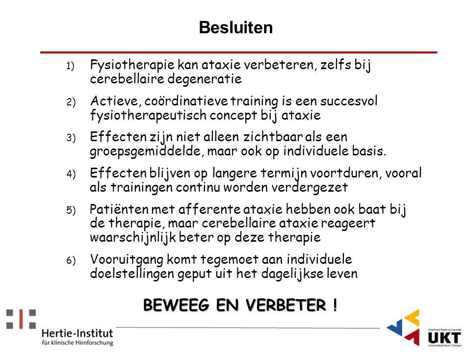 Besluiten BEWEEG EN VERBETER ! 1) Fysiotherapie kan ataxie verbeteren, zelfs bij cerebellaire degeneratie 2) Actieve, coördinatieve training is een su