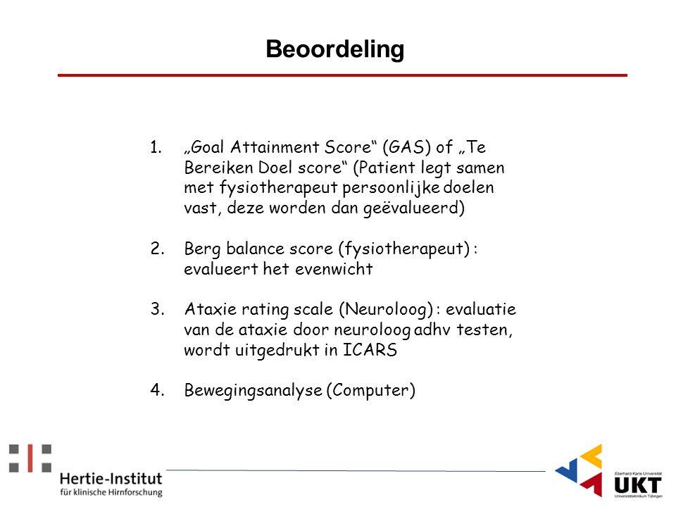 """1.""""Goal Attainment Score"""" (GAS) of """"Te Bereiken Doel score"""" (Patient legt samen met fysiotherapeut persoonlijke doelen vast, deze worden dan geëvaluee"""