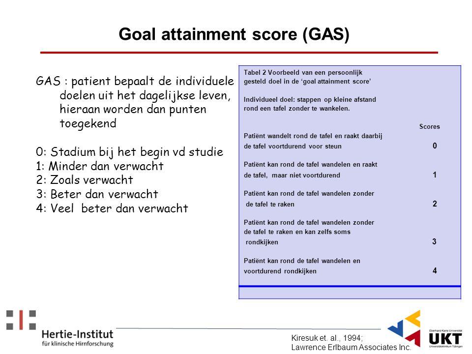 GAS : patient bepaalt de individuele doelen uit het dagelijkse leven, hieraan worden dan punten toegekend 0: Stadium bij het begin vd studie 1: Minder