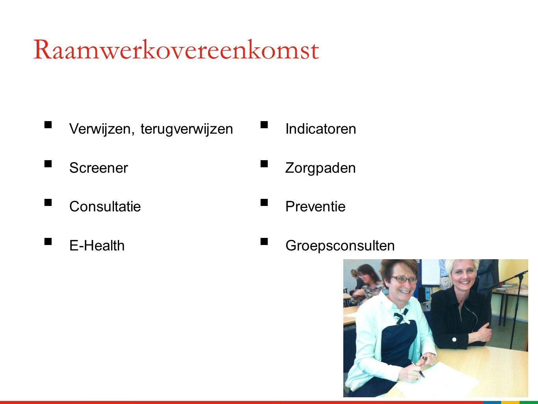 www.factcongres.nl Raamwerkovereenkomst  Verwijzen, terugverwijzen  Screener  Consultatie  E-Health  Indicatoren  Zorgpaden  Preventie  Groeps